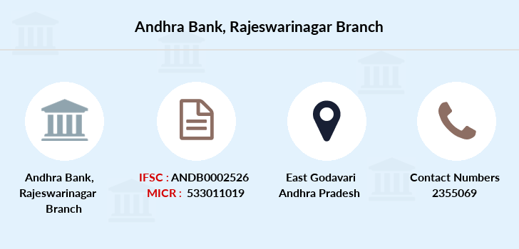 Andhra-bank Rajeswarinagar branch