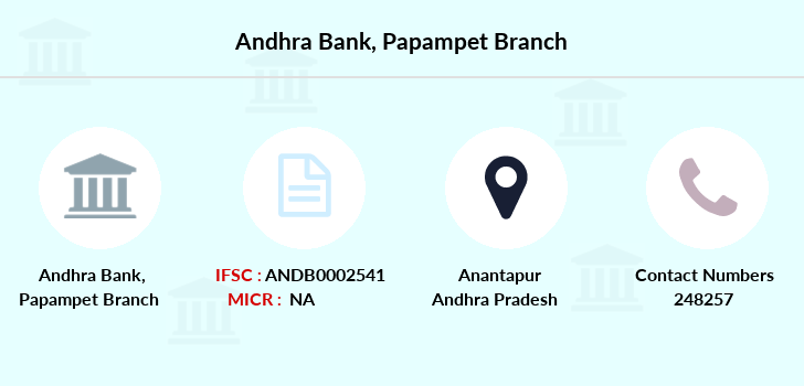 Andhra-bank Papampet branch