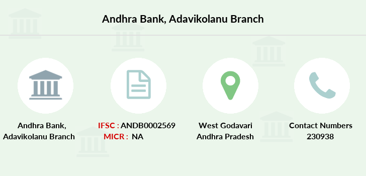 Andhra-bank Adavikolanu branch