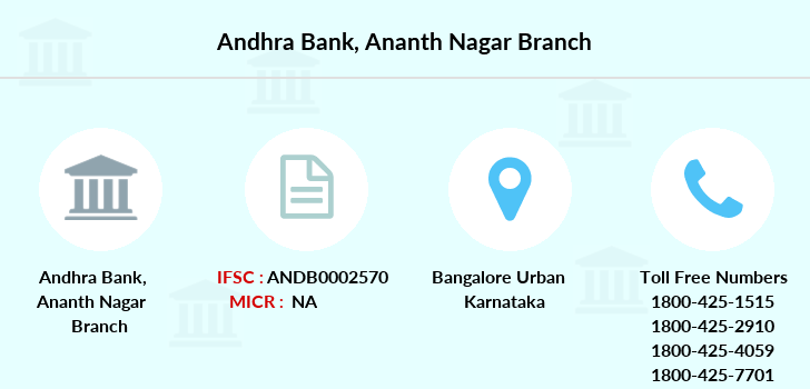 Andhra-bank Ananth-nagar branch