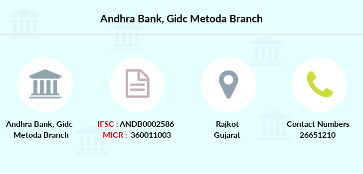 Andhra-bank Gidc-metoda branch