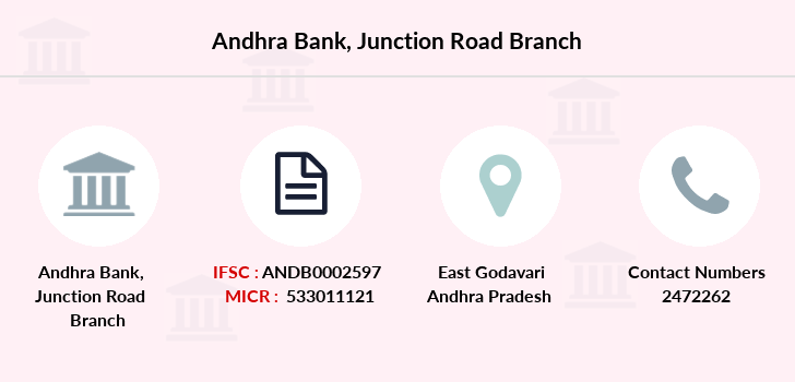 Andhra-bank Junction-road branch