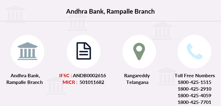 Andhra-bank Rampalle branch