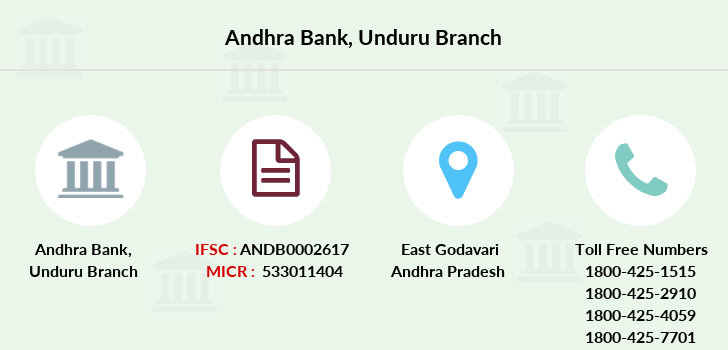 Andhra-bank Unduru branch