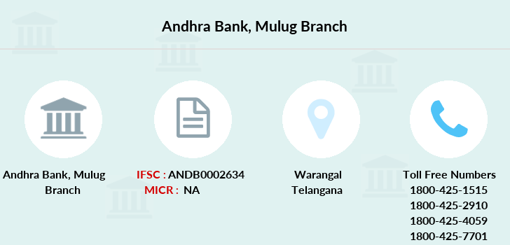 Andhra-bank Mulug branch