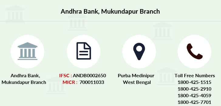 Andhra-bank Mukundapur branch