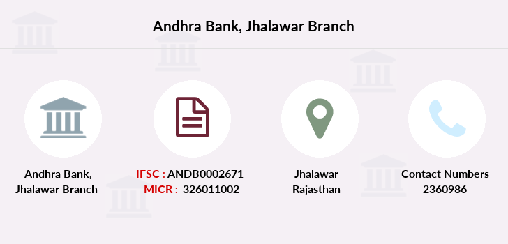 Andhra-bank Jhalawar branch