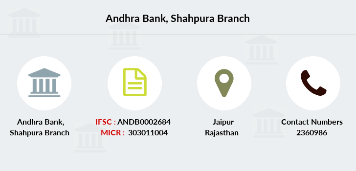 Andhra-bank Shahpura branch