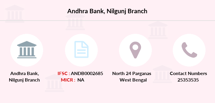 Andhra-bank Nilgunj branch