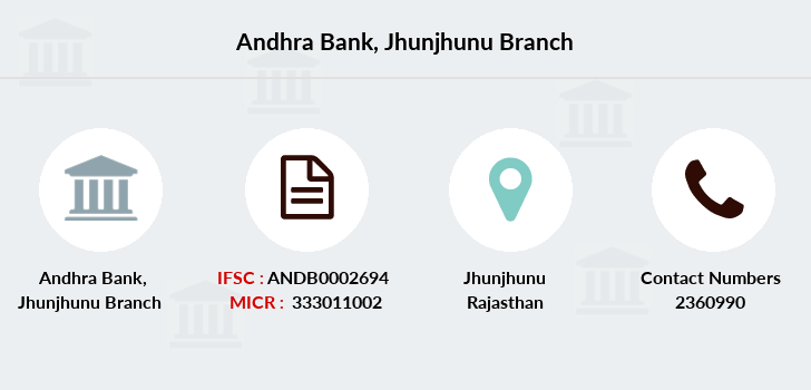 Andhra-bank Jhunjhunu branch