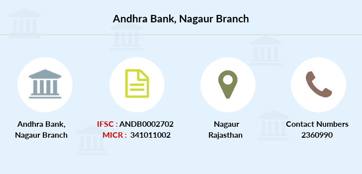Andhra-bank Nagaur branch