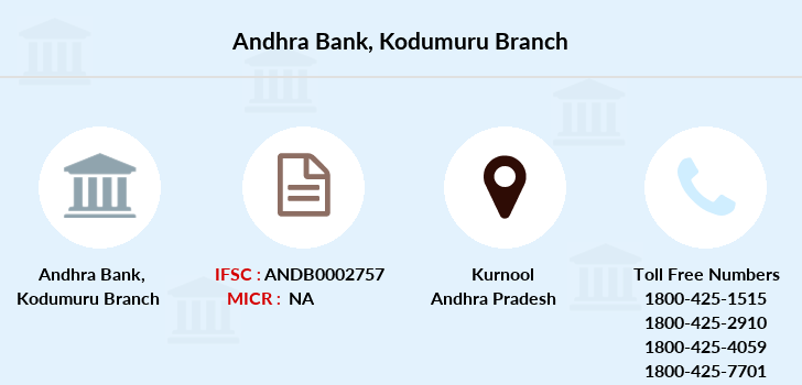 Andhra-bank Kodumuru branch