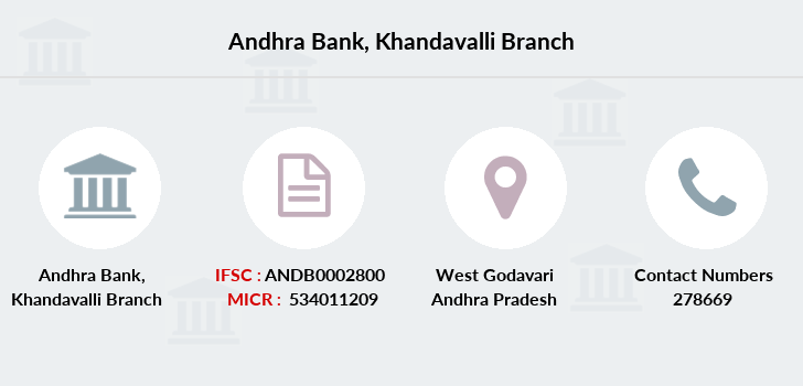 Andhra-bank Khandavalli branch