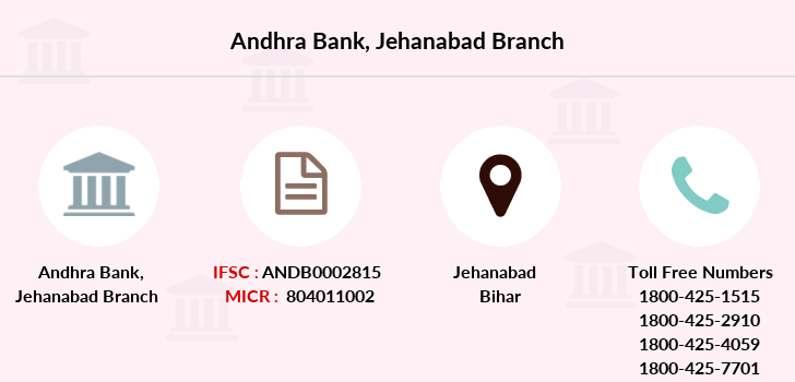 Andhra-bank Jehanabad branch