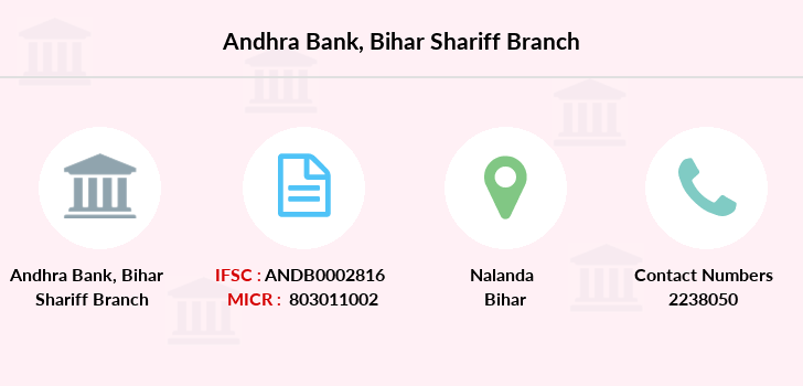 Andhra-bank Bihar-shariff branch