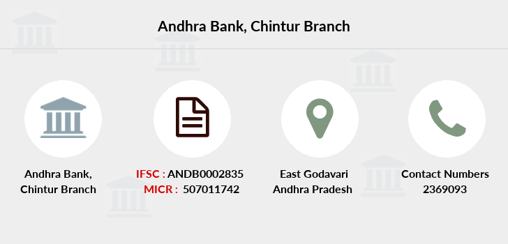 Andhra-bank Chintur branch