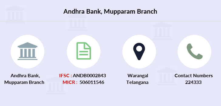 Andhra-bank Mupparam branch