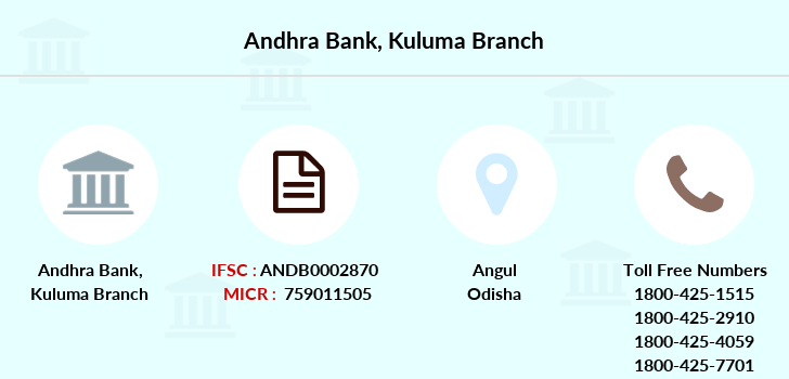 Andhra-bank Kuluma branch