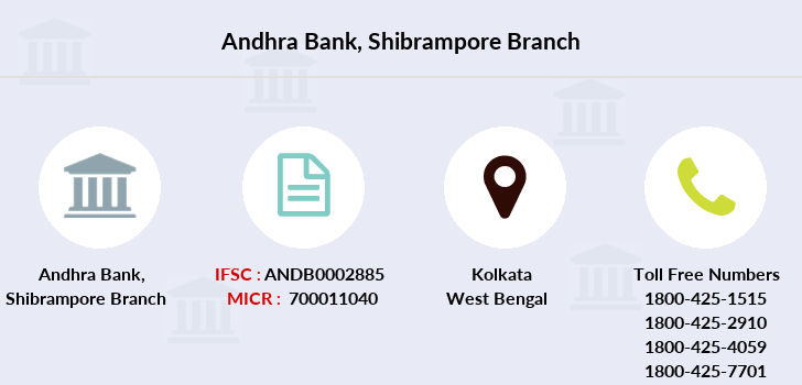 Andhra-bank Shibrampore branch