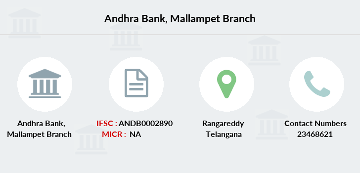 Andhra-bank Mallampet branch