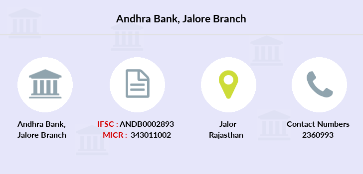 Andhra-bank Jalore branch