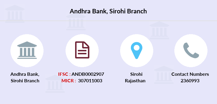 Andhra-bank Sirohi branch
