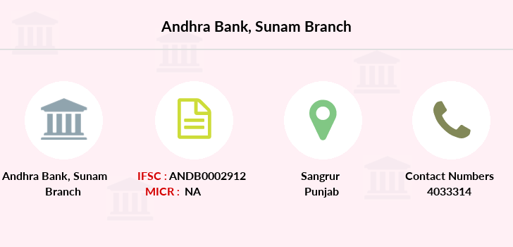 Andhra-bank Sunam branch