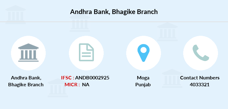 Andhra-bank Bhagike branch