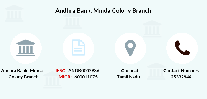 Andhra-bank Mmda-colony branch