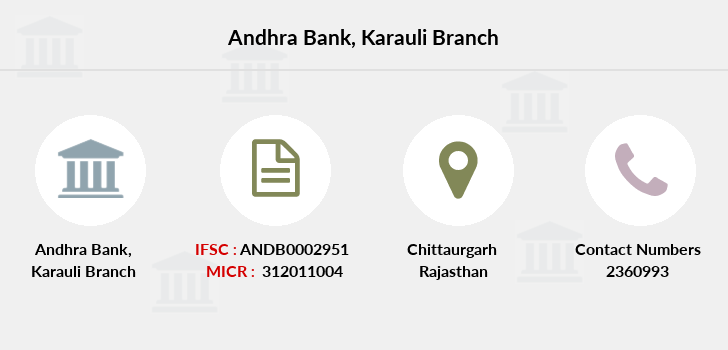 Andhra-bank Karauli branch