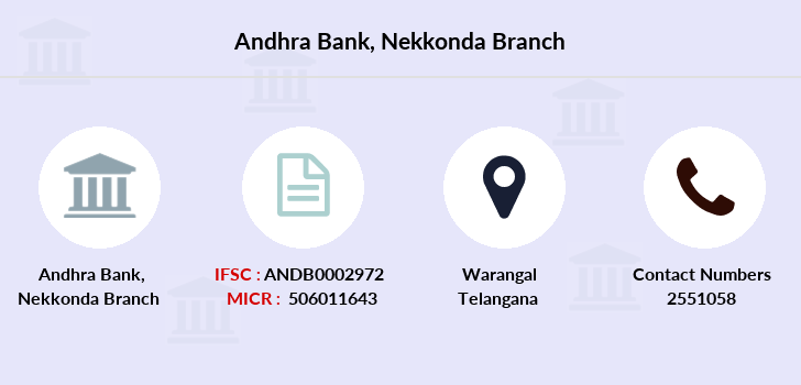 Andhra-bank Nekkonda branch
