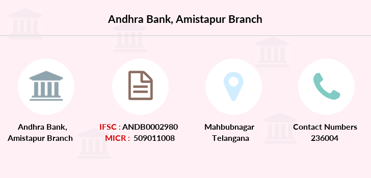 Andhra-bank Amistapur branch