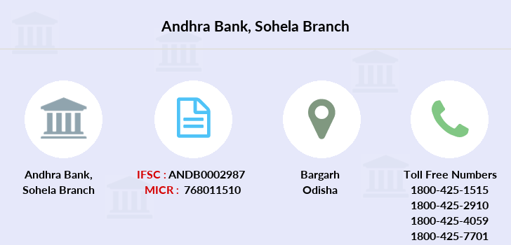 Andhra-bank Sohela branch