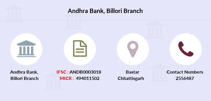 Andhra-bank Billori branch