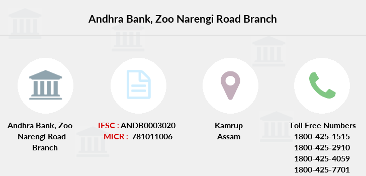Andhra-bank Zoo-narengi-road branch
