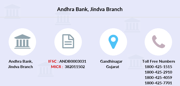 Andhra-bank Jindva branch