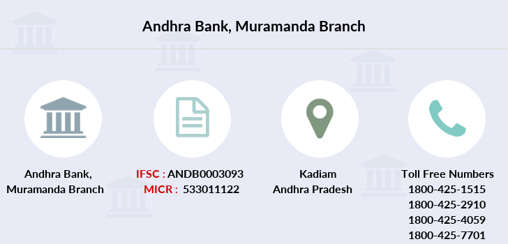 Andhra-bank Muramanda branch