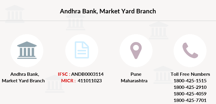 Andhra-bank Market-yard branch