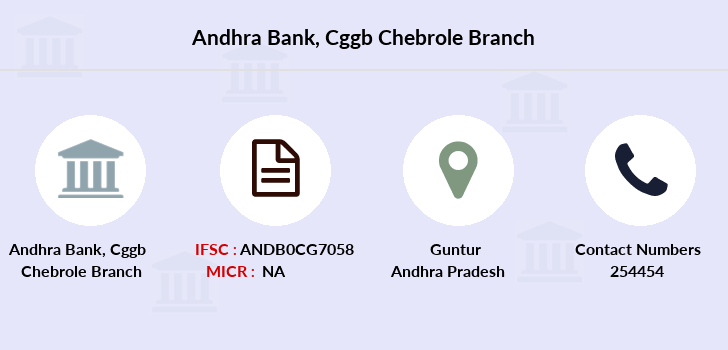 Andhra-bank Cggb-chebrole branch