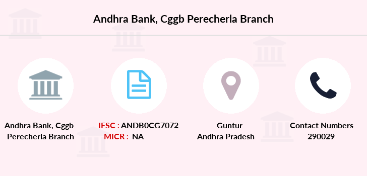 Andhra-bank Cggb-perecherla branch