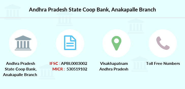 Co-operative-banks Anakapalle branch