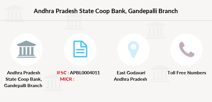 Co-operative-banks Gandepalli branch