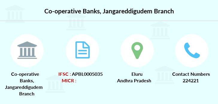 Co-operative-banks Jangareddigudem branch