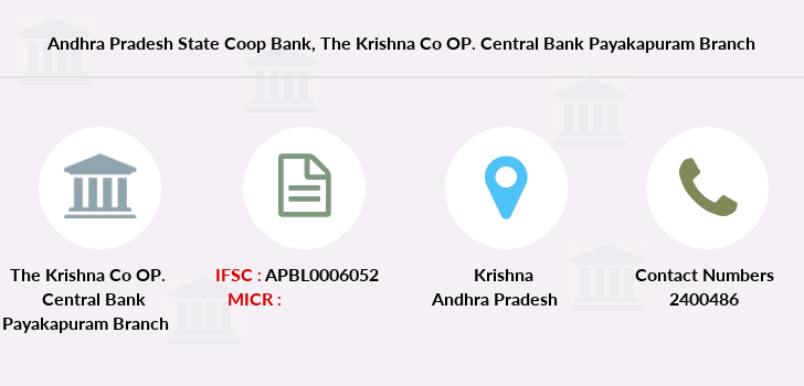 Co-operative-banks The-krishna-co-op-central-bank-limited-payakapuram branch