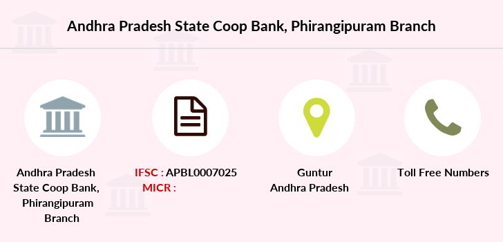 Co-operative-banks Phirangipuram branch