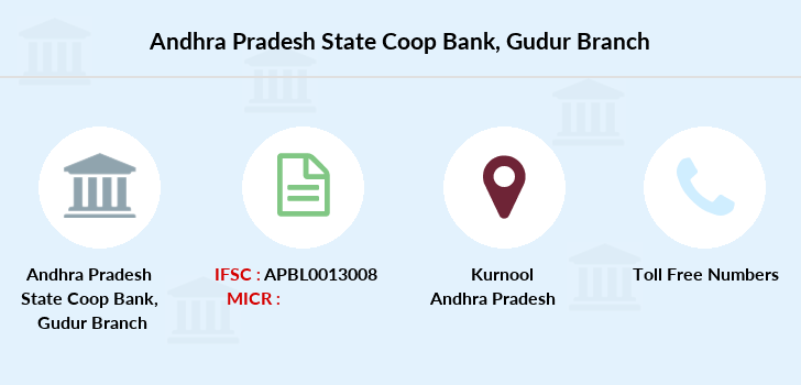 Co-operative-banks Gudur branch