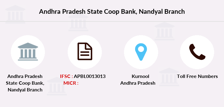 Co-operative-banks Nandyal branch
