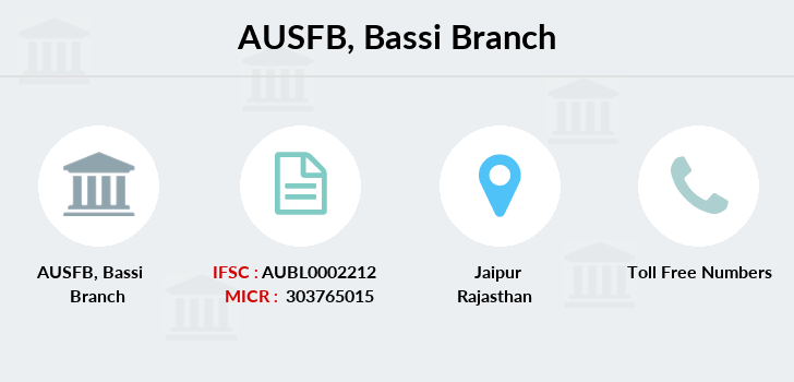 Au-small-finance-bank-limited Bassi branch