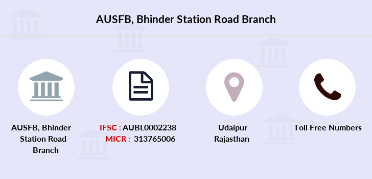 Au-small-finance-bank-limited Bhinder-station-road branch