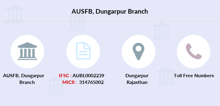 Au-small-finance-bank-limited Dungarpur branch